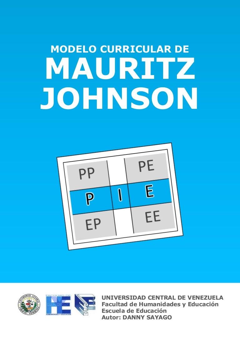 Modelo Curricular de Mauritz Johnson