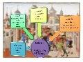 Modelo de educación histórica