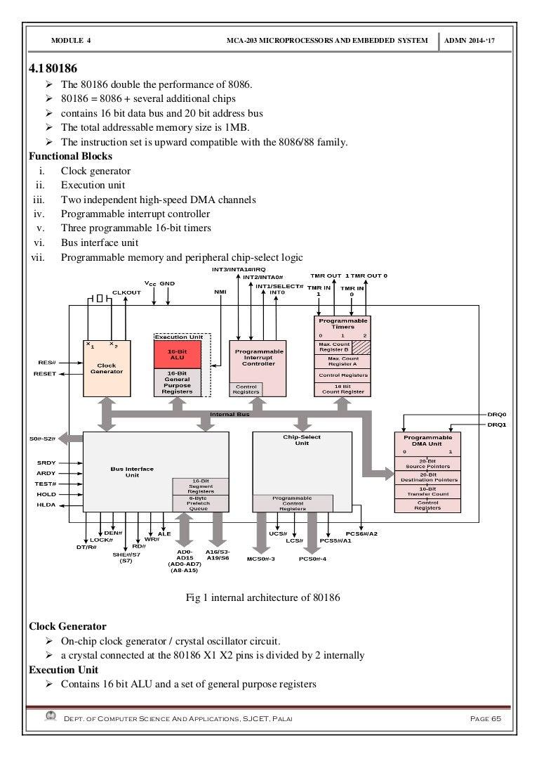 Module 4 Advanced Microprocessors Pentium 3 Block Diagram