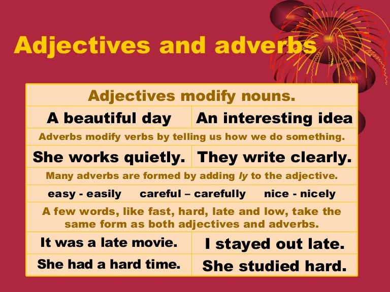 Adverbs Of Manner Spellings