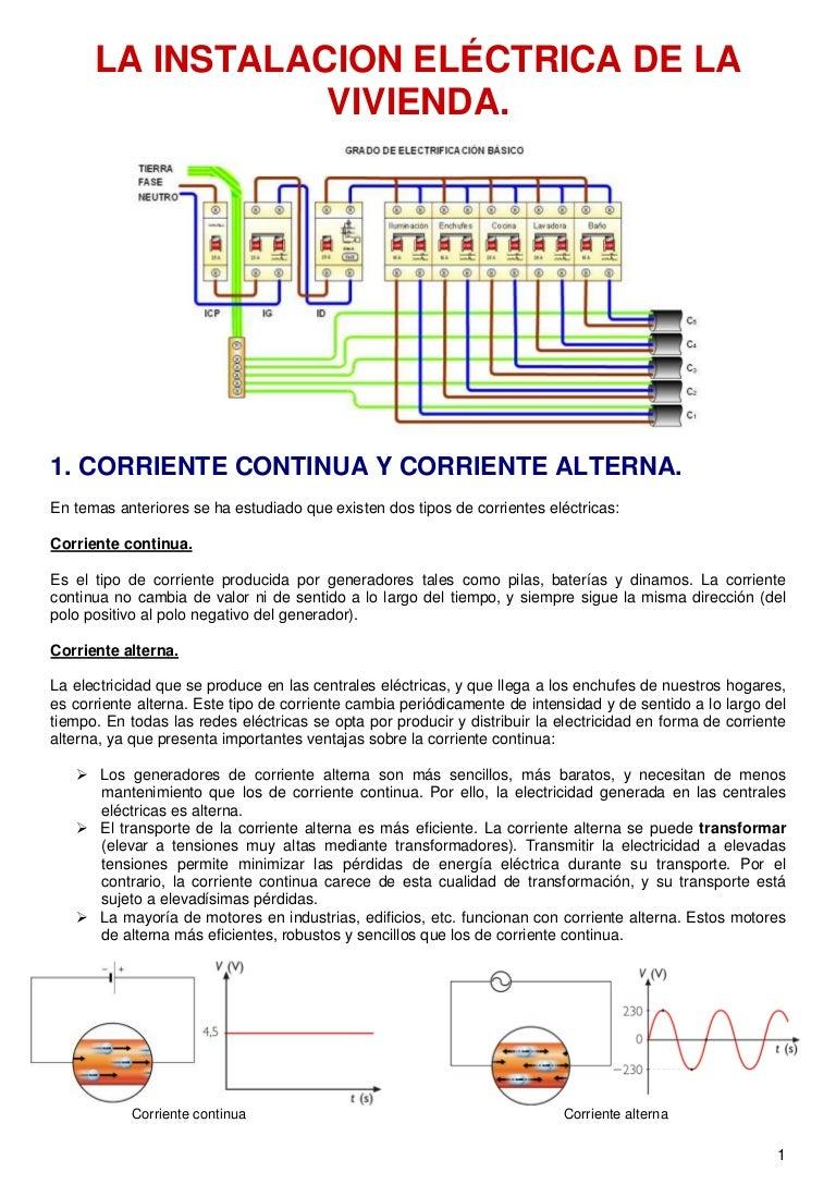 Circuito Que Recorre La Electricidad Desde Su Generación Hasta Su Consumo : Modulo electricidad sistemas computacionales