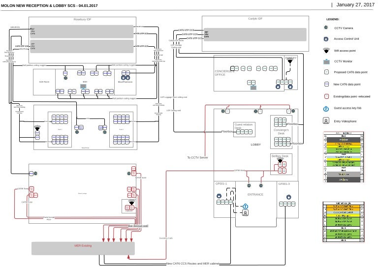 as built, o\u0026m manual structured cabling hotel fit outStructured Cabling Diagram Hotel #7