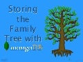 MongoDB for Genealogy