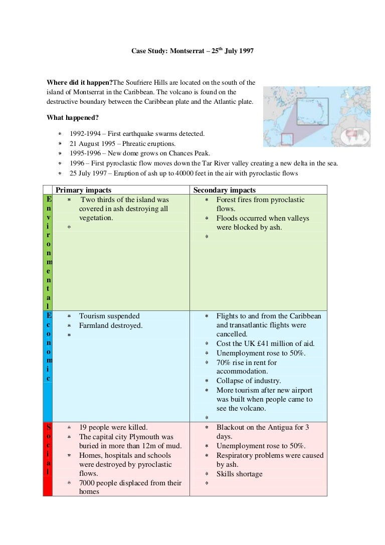 mount pinatubo case study a2