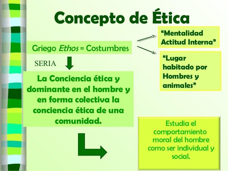 Moral y etica for Concepto de oficina y su importancia