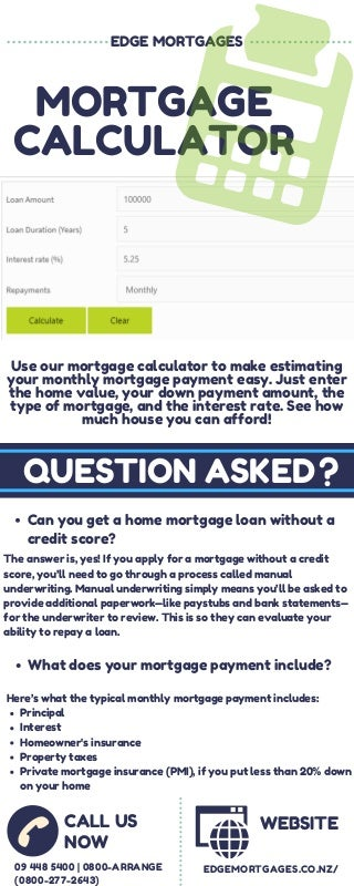 Learn Why People Use A Mortgage Calculator