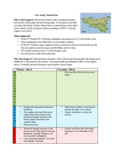mt pinatubo case study a2