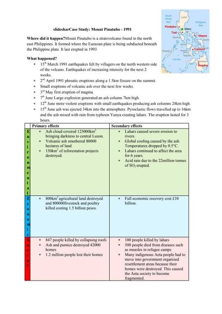 mount nyiragongo case study responses