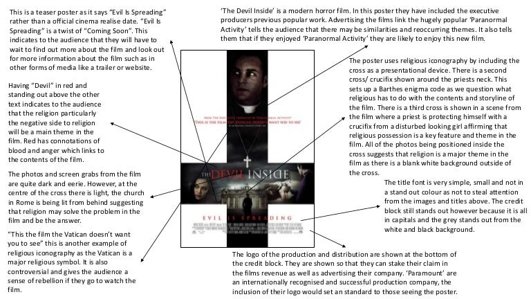 the devil inside movie poster analysis
