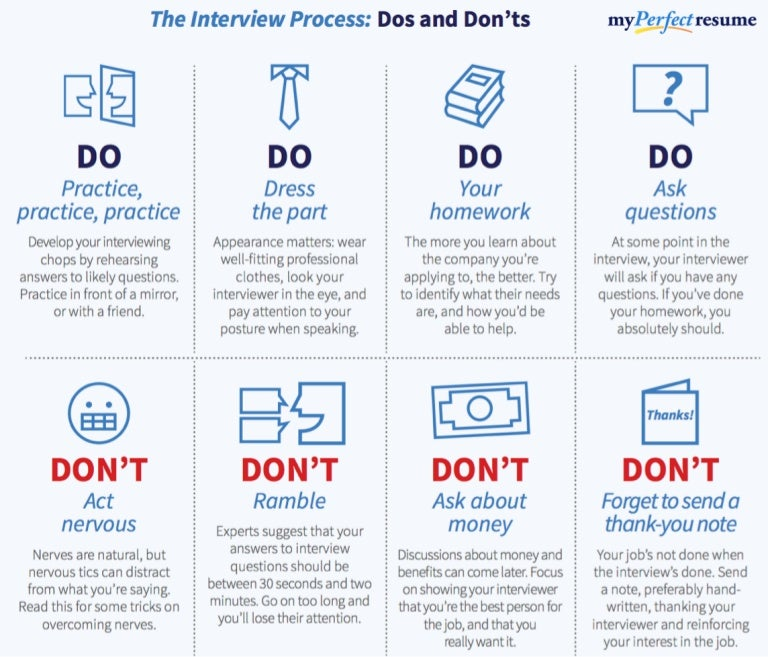 interview dos and donts - Resume Dos And Don Ts