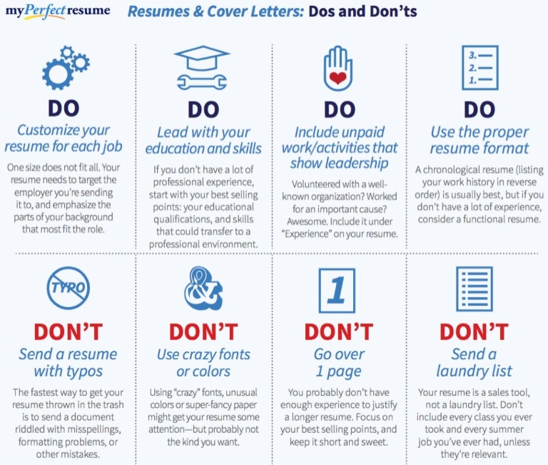 resume and cover letter dos and don ts