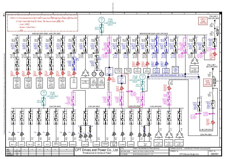 mpv single line and circuit diagram rh slideshare net Access Control Wiring Diagram Fuel System Wiring Diagram
