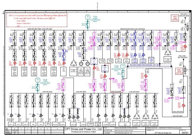mpvsinglelinedesign 110224042728 phpapp02 thumbnail 4?cb=1298521696 mpv single line and circuit diagram vcb panel wiring diagram at honlapkeszites.co