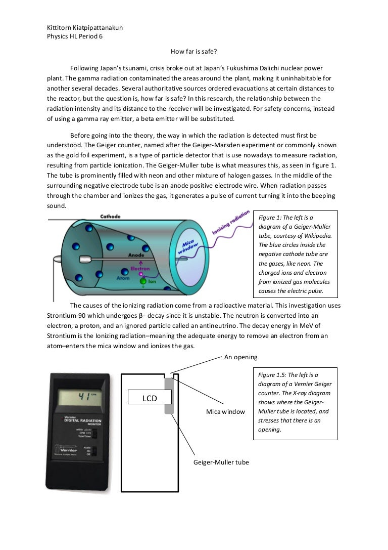 Geiger Counter Diagram Physics Hl Irp