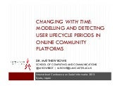 Changing with Time: Modelling and Detecting User Lifecycle Periods in Online Community Platforms