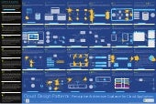 Ms cloud design patterns infographic 2015