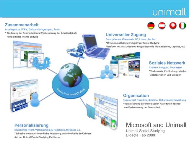 Social Studying Platform