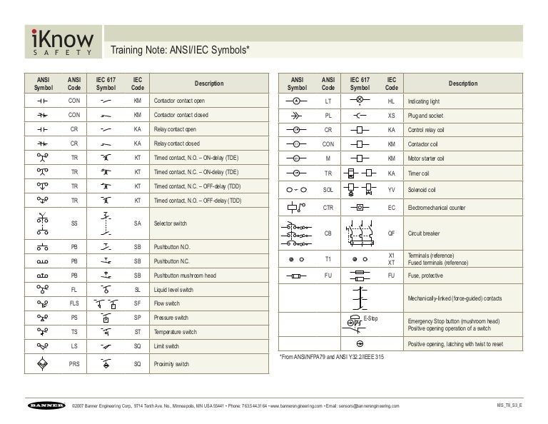 Light Bulb Electrical Schematic Symbols Ansi Wiring Diagram