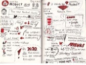 Mind the Product 2013 Sketchnotes
