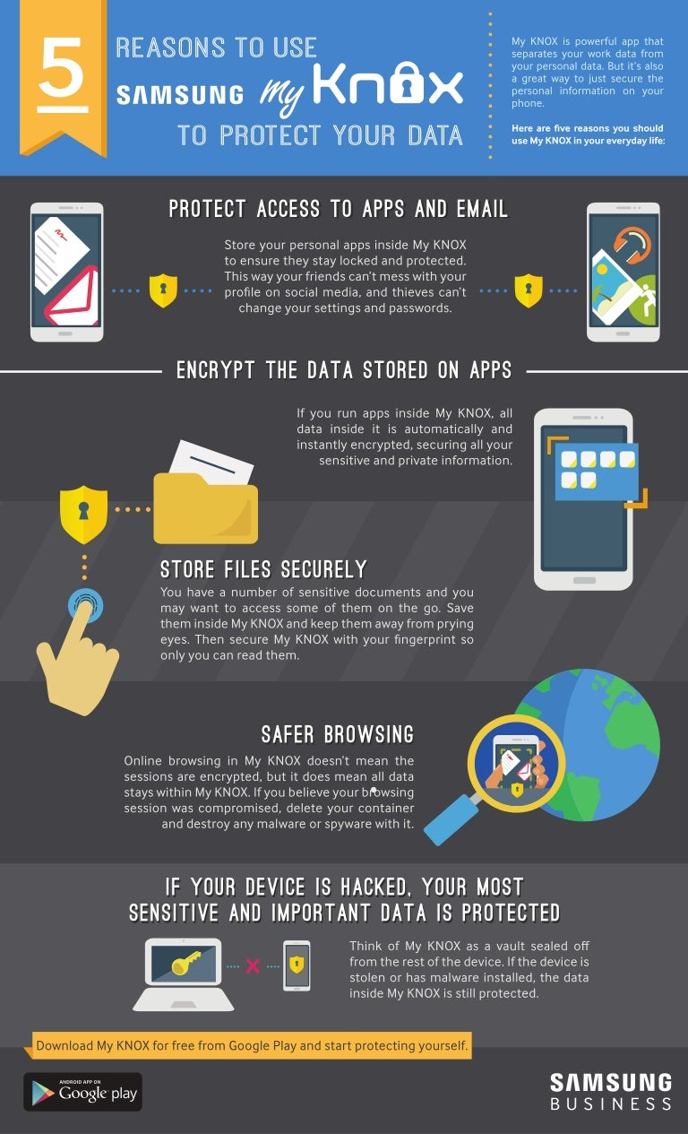 5 Reasons to Use Samsung My KNOX to Protect Your Data