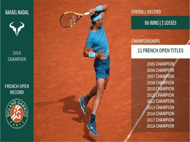 Rafael Nadal King Of Clay