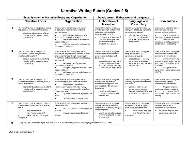 Narrative essay prompts fl