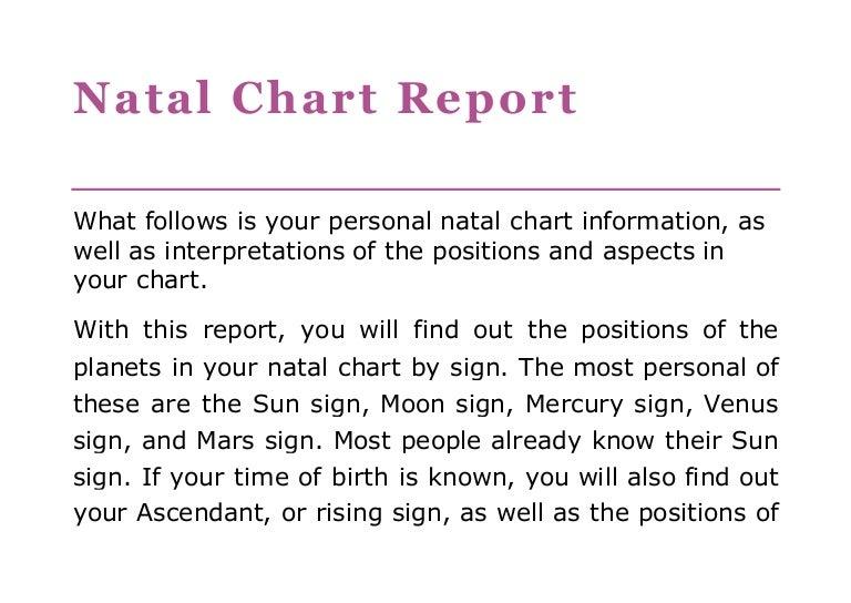 Natal Chart Report We Site Httpastrofeastrology