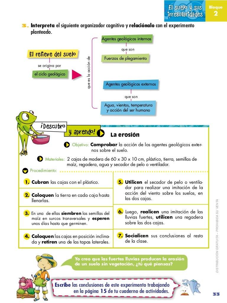 Naturales 4 2 for Informacion sobre el suelo