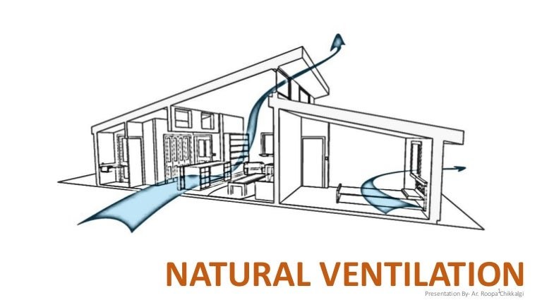 how to improve ventiatlion in a room pdf