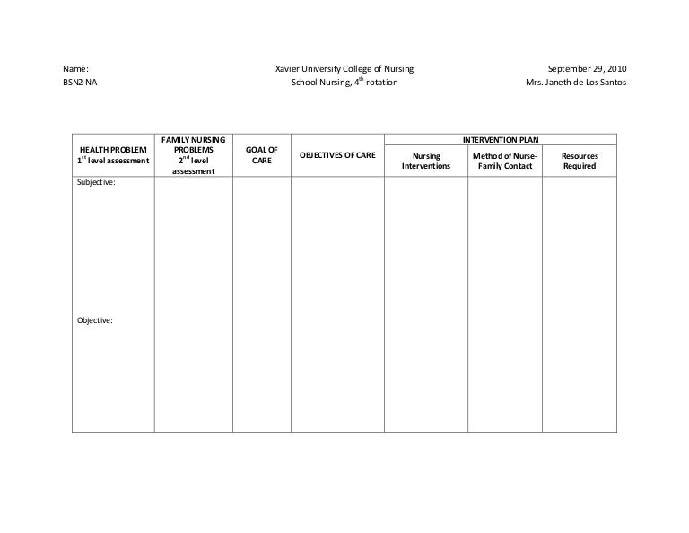 Ncp format – Nursing Care Plan Template