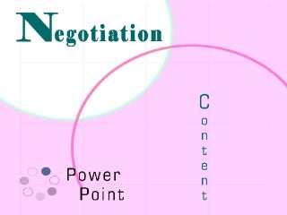 NEGOTIATION POWERPOINT