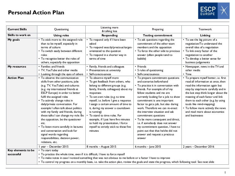 Personal Action Plan with monitoring tool – Sample Personal Action Plan