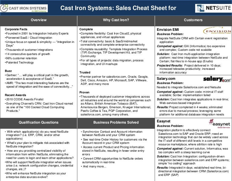Cast Iron For NetSuite Sales Cheat Sheet