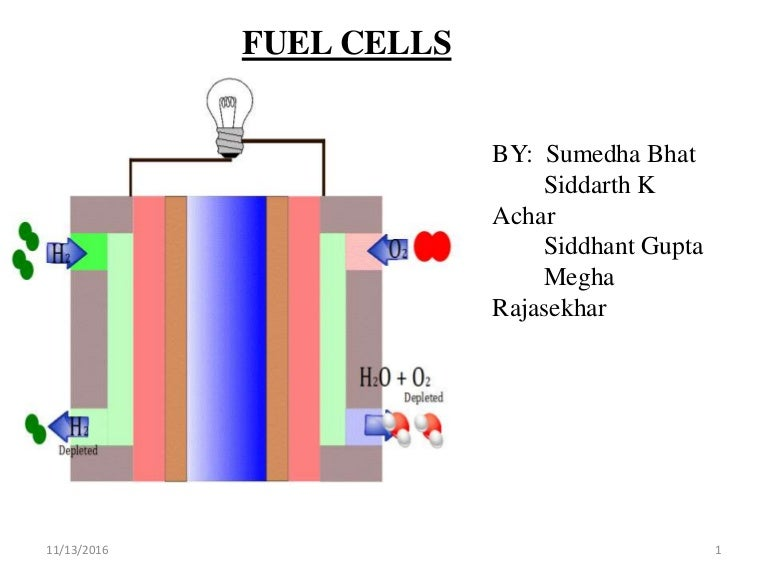 Fuel cells - types, working, construction, fabrication and