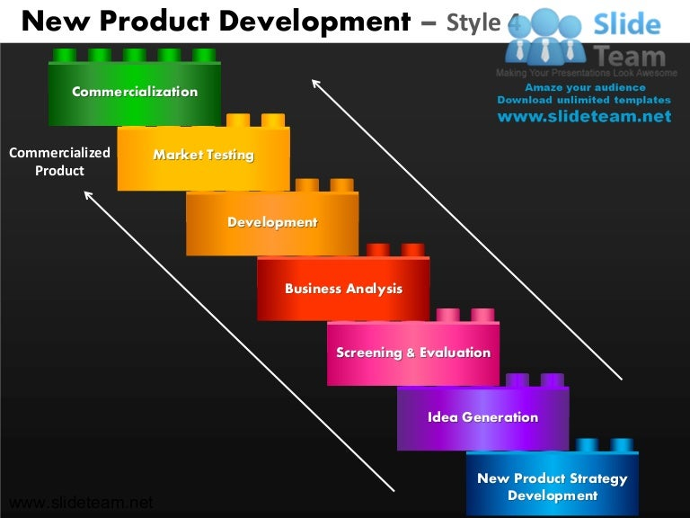 new product development market testing development design powerpoi