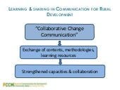 Learning and Sharing in Communication for Rural Development