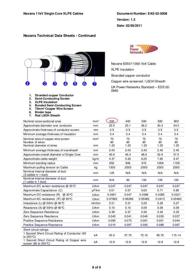 Nexans 11kV Single Core XLPE Cables (300mm2 Cu) UKPN Approved