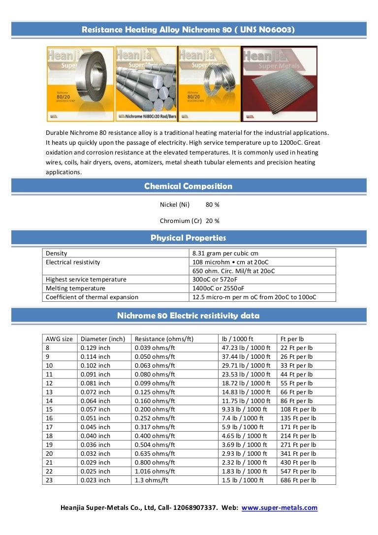 Nichrome 80 Heating Alloys