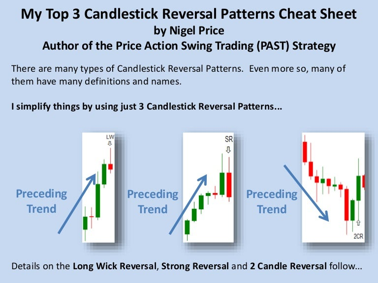 Forex price action pdf
