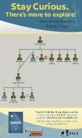 Herod the Great's Family Tree