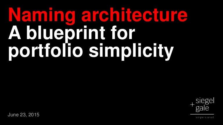 Naming architecture a blueprint for portfolio simplicity malvernweather Images