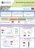 Government at a Glance 2013, Country Fact Sheet: Norway