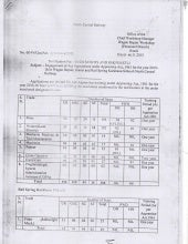 Application format East Central Railway Recruitment 2015