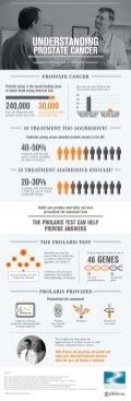 Nowsourcing infographic-examples