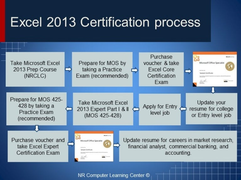 Microsoft Office Specialist Certification Mos In Excel 2013 Process