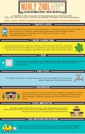 Nurly Zhol Infographic - A New Economic Policy for Kazakhstan