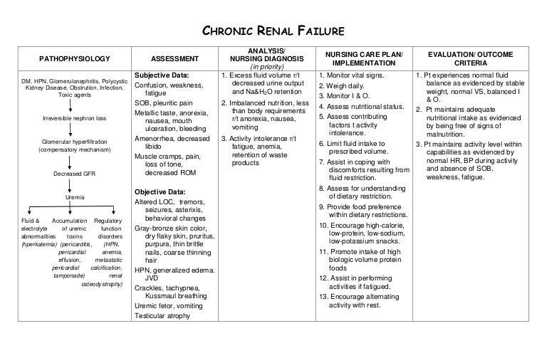 sample nursing care plan