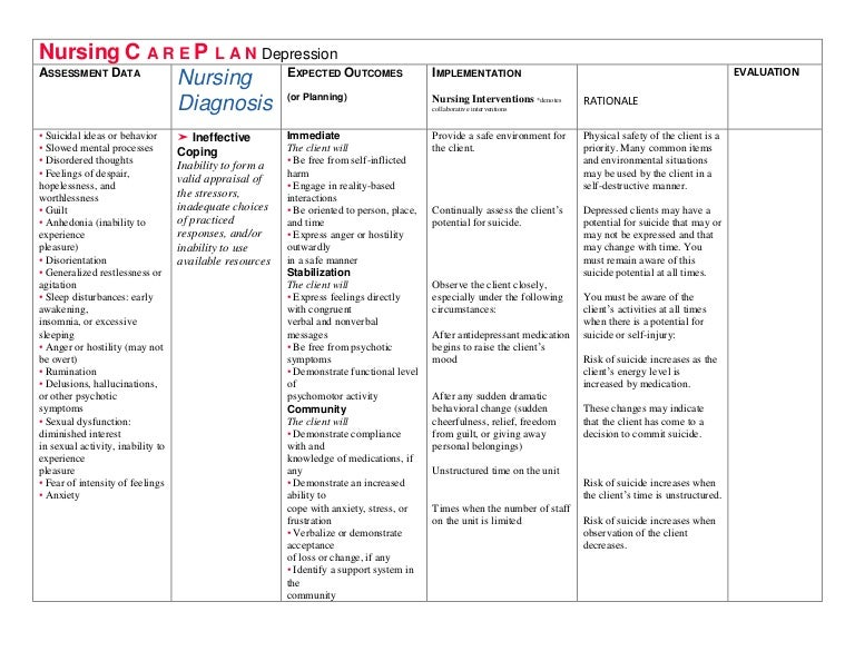self care plan template - nursing c a r e p l a n