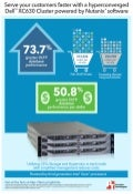 Dell XC630 web-scale hyperconverged appliance: Greater database performance than alternative integrated solution - Infographic