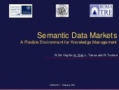 Nyaya: Semantic data markets: a flexible environment for knowledge management - CIKM 2011 and ICDE 2012 (Demonstration)